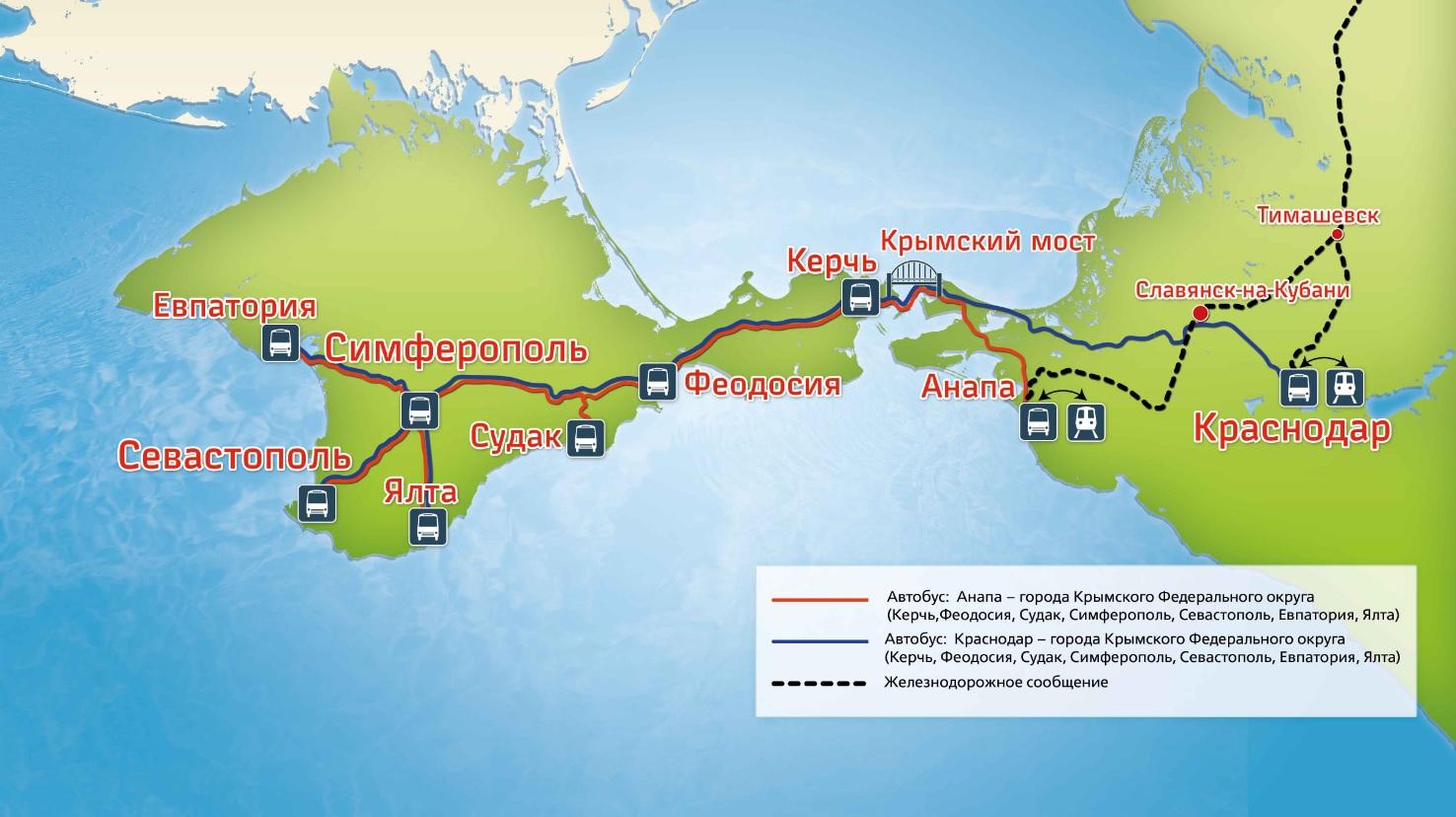 Единый билет в Крым — начались продажи проездных билетов на сезон 2019 года