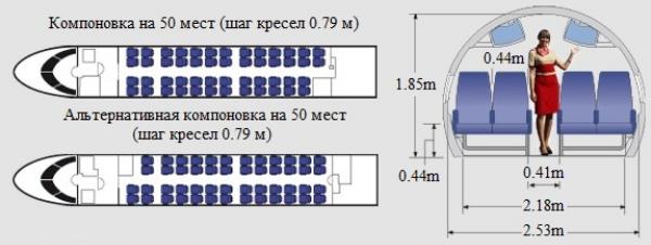 crj-100-200-rusline