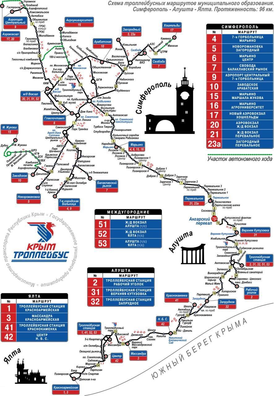 Схема движения троллейбусов по Крыму. Аэропорт - Симферополь -  Алушта - Ялта.