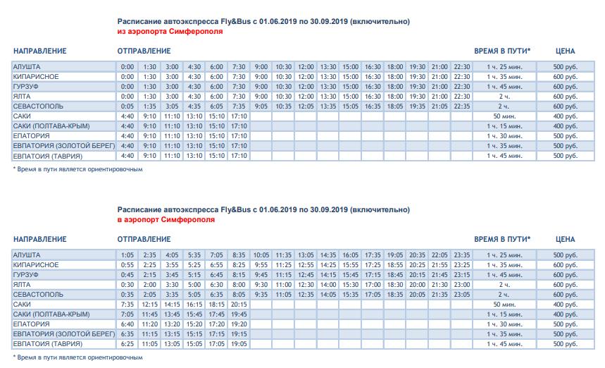 Расписание движения аэроэкспрессов Fly&Bus из аэропорта Симферополь и обратно с 01.06.2019 по 30.09.2019