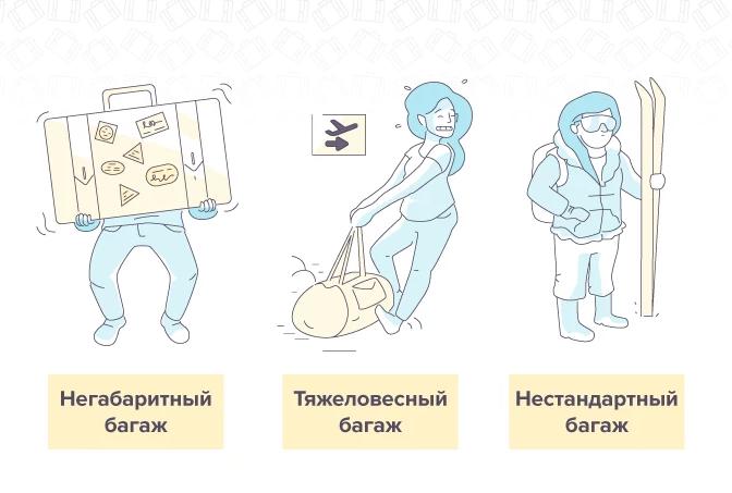 Правила перевозки негабаритного и нестандартного багажа через аэропорт Симферополя