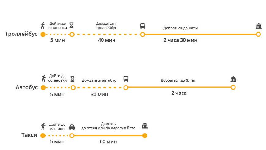 transport-infografika