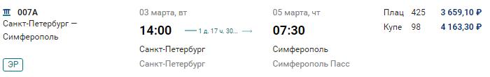 Стоимость проезда на поезде в Крым